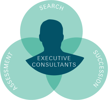 executive consultants
